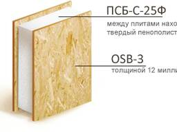 Сип Панели,2.50м х 1.25м х 17.5см х 15кг/м3