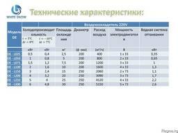 Воздухоохладители серии DE от производителя